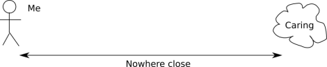 nowhere close